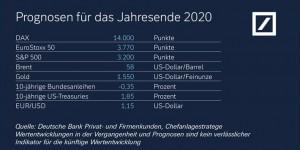 Kapitalmarktausblick 2020